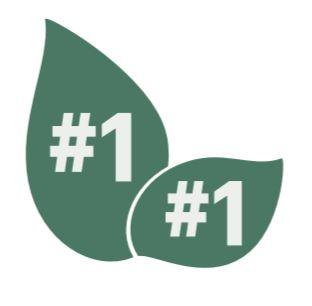 """De respondenten van de enquête zeggen dat """"duurzaamheid"""" zowel de grootste uitdaging als de grootste kans voor de sector zal zijn in 2020."""