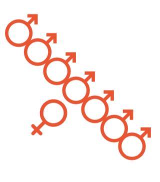 Overal in de modewereld zijn er zeven mannelijke CEO's voor elke vrouwelijke CEO.
